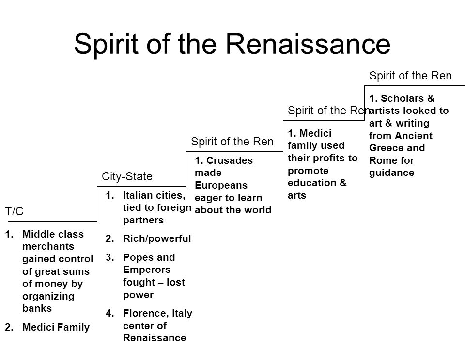 Spirit of the Renaissance 1.Middle class merchants gained control of great sums of money by organizing banks 2.Medici Family T/C 1.Italian cities, tied to foreign partners 2.Rich/powerful 3.Popes and Emperors fought – lost power 4.Florence, Italy center of Renaissance City-State Spirit of the Ren 1.