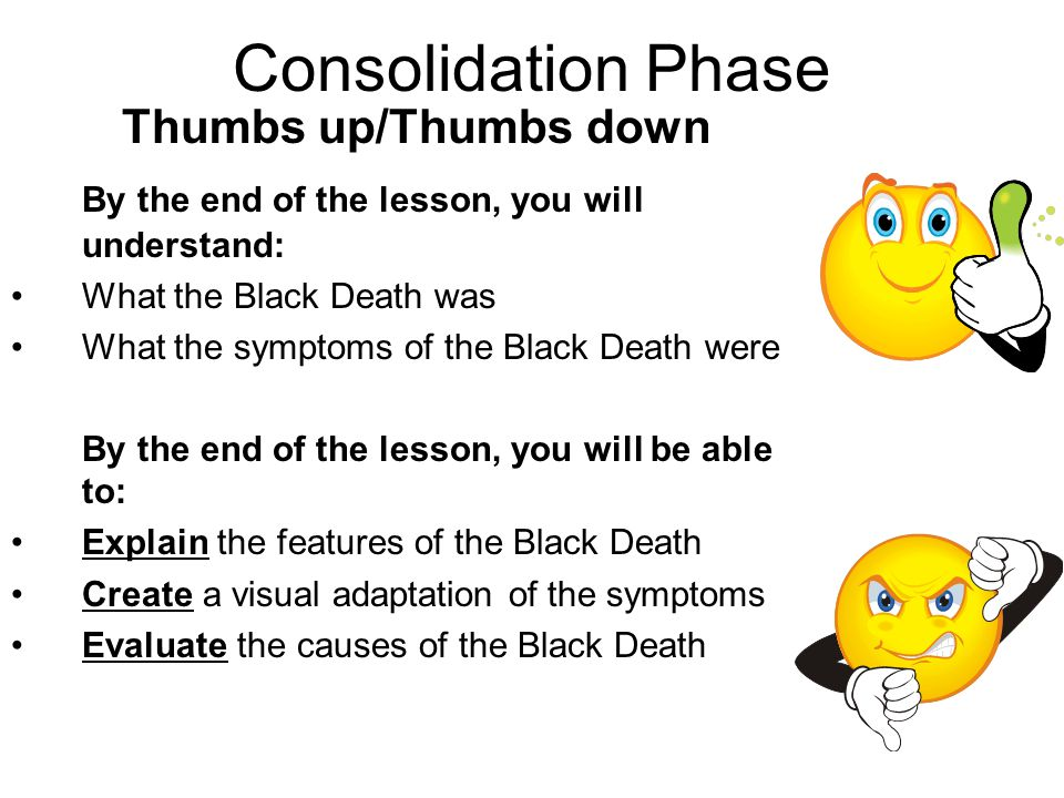 Consolidation Phase Thumbs up/Thumbs down By the end of the lesson, you will understand: What the Black Death was What the symptoms of the Black Death were By the end of the lesson, you will be able to: Explain the features of the Black Death Create a visual adaptation of the symptoms Evaluate the causes of the Black Death