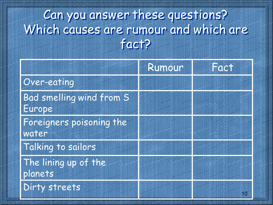 10 Can you answer these questions.Which causes are rumour and which are fact.