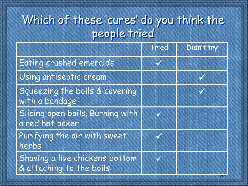 20 Which of these 'cures' do you think the people tried TriedDidn't try Eating crushed emeralds Using antiseptic cream Squeezing the boils & covering with a bandage Slicing open boils.