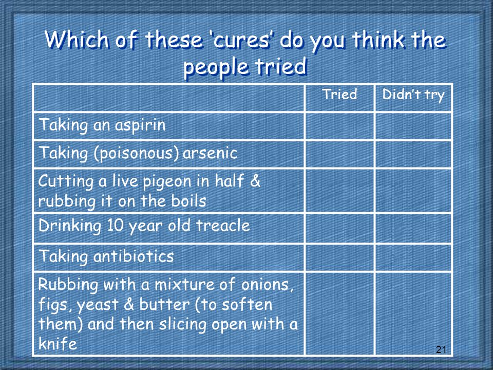 21 Which of these 'cures' do you think the people tried TriedDidn't try Taking an aspirin Taking (poisonous) arsenic Cutting a live pigeon in half & rubbing it on the boils Drinking 10 year old treacle Taking antibiotics Rubbing with a mixture of onions, figs, yeast & butter (to soften them) and then slicing open with a knife
