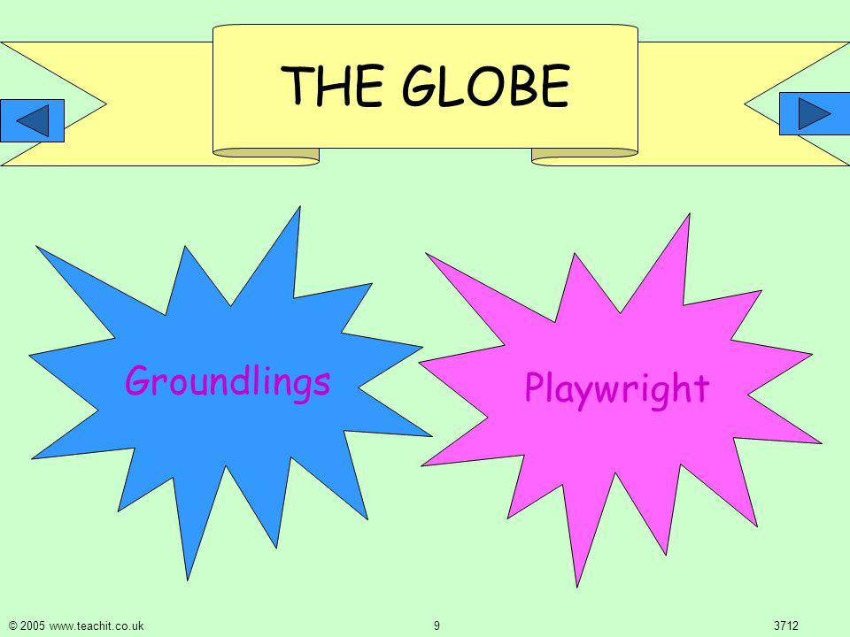 THE GLOBE © 2005 www.teachit.co.uk 83712 Can you remember all the answers.