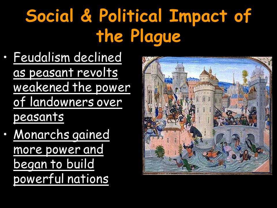Social & Political Impact of the Plague Feudalism declined as peasant revolts weakened the power of landowners over peasants Monarchs gained more power and began to build powerful nations