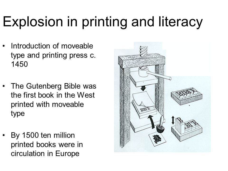 Explosion in printing and literacy Introduction of moveable type and printing press c. 1450 The Gutenberg Bible was the first book in the West printed