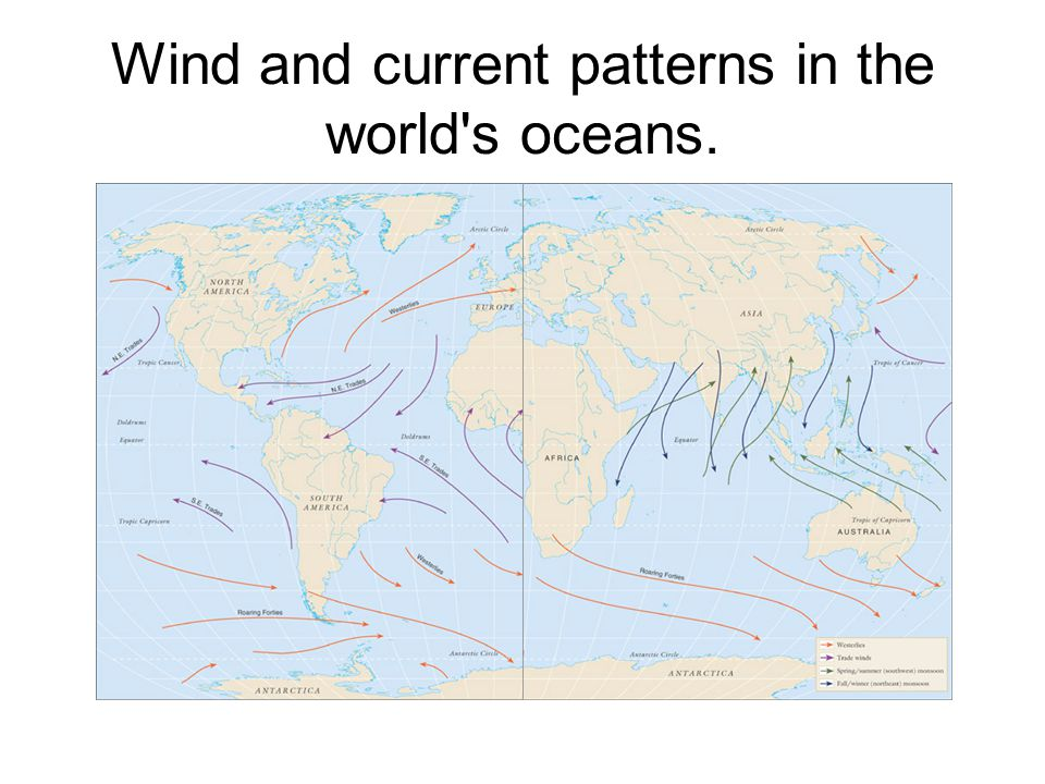 Wind and current patterns in the world's oceans.