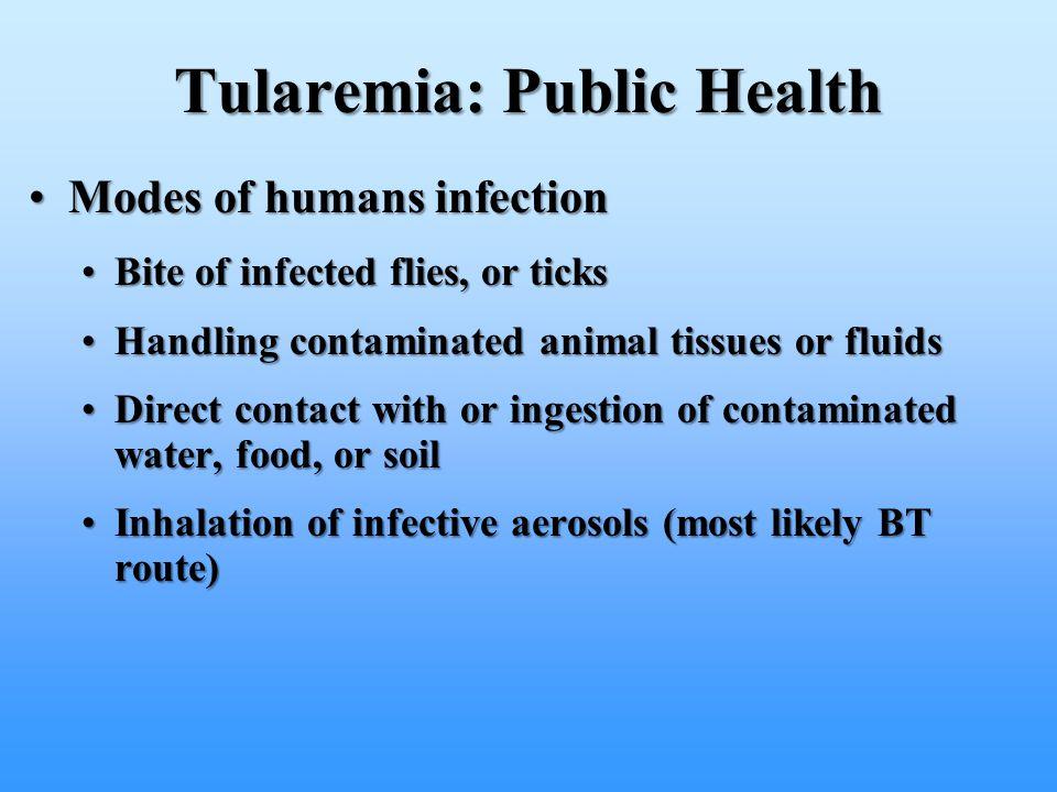 Tularemia: Public Health Modes of humans infectionModes of humans infection Bite of infected flies, or ticksBite of infected flies, or ticks Handling