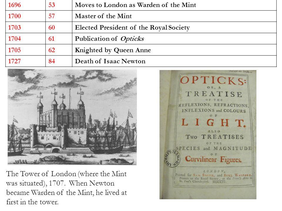 169653Moves to London as Warden of the Mint 170057Master of the Mint 170360Elected President of the Royal Society 170461Publication of Opticks 170562Knighted by Queen Anne 172784Death of Isaac Newton The Tower of London (where the Mint was situated), 1707.