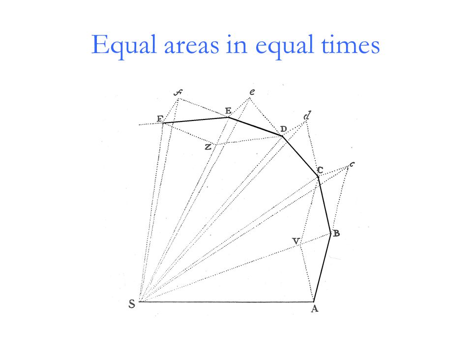 Equal areas in equal times