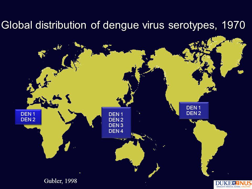 Global distribution of dengue virus serotypes, 1970 Gubler, 1998
