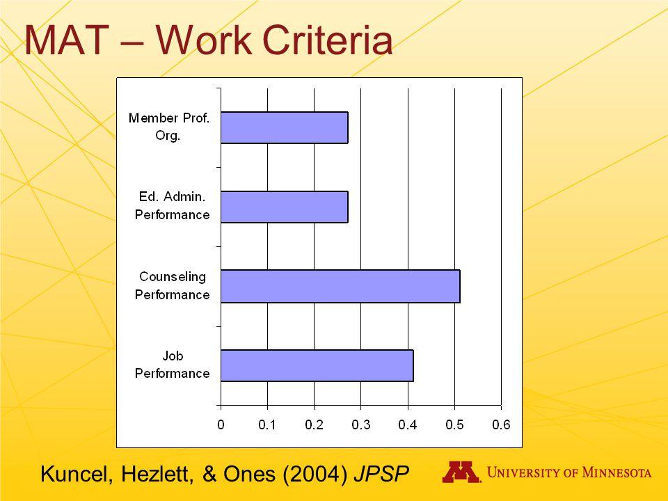 MAT – Work Criteria Kuncel, Hezlett, & Ones (2004) JPSP
