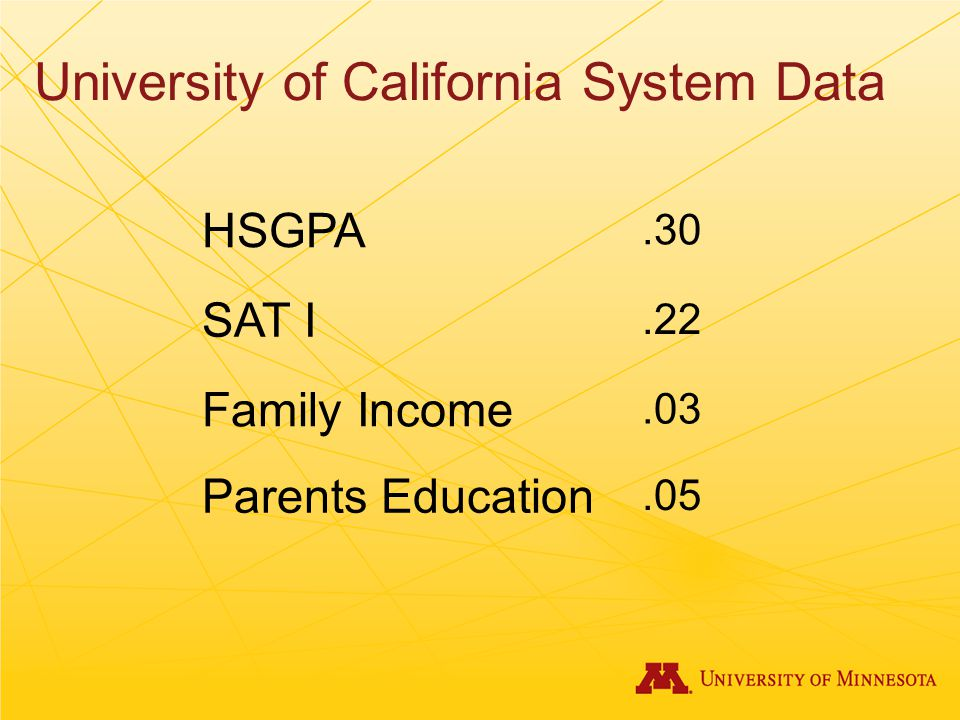 University of California System Data HSGPA.30 SAT I.22 Family Income.03 Parents Education.05