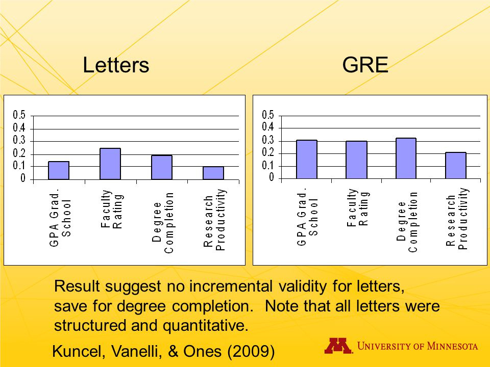 LettersGRE Result suggest no incremental validity for letters, save for degree completion.