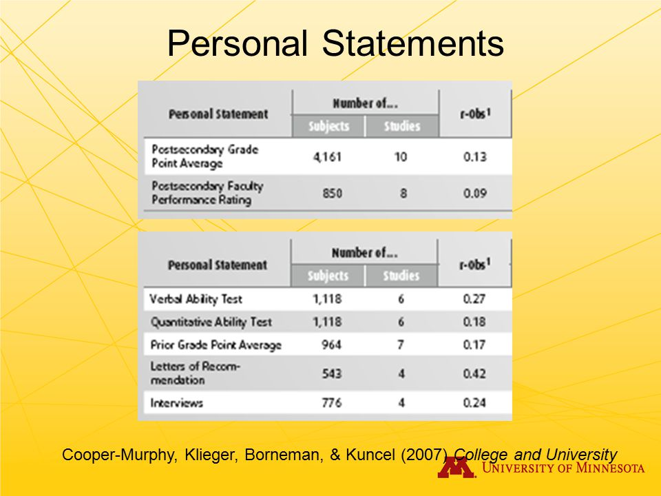 Cooper-Murphy, Klieger, Borneman, & Kuncel (2007) College and University Personal Statements