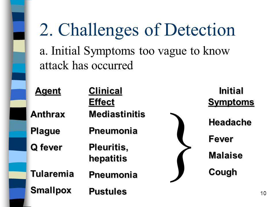 10 2. Challenges of Detection AnthraxPlague Q fever TularemiaSmallpox Agent MediastinitisPneumonia Pleuritis, hepatitis PneumoniaPustules Clinical Eff