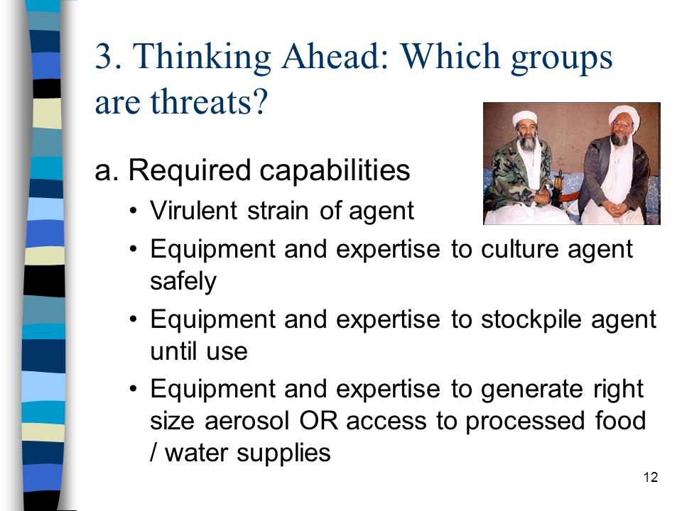 12 3. Thinking Ahead: Which groups are threats. a.