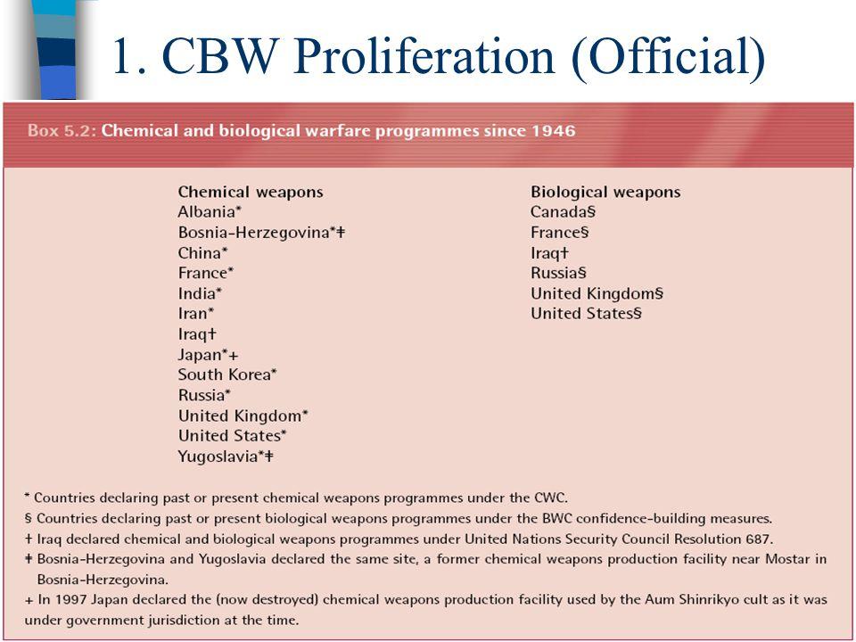 20 1. CBW Proliferation (Official)