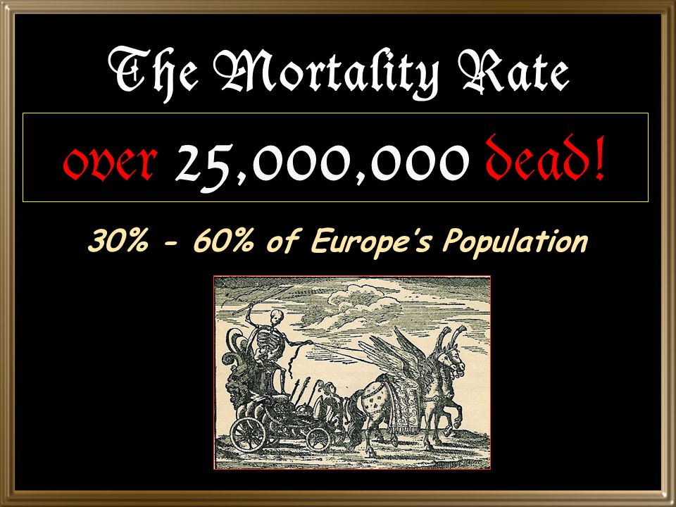 The Mortality Rate 30% - 60% of Europe's Population over 25,000,000 dead!