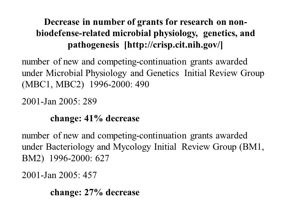 Decrease in number of grants for research on non- biodefense-related microbial physiology, genetics, and pathogenesis [http://crisp.cit.nih.gov/] number of new and competing-continuation grants awarded under Microbial Physiology and Genetics Initial Review Group (MBC1, MBC2) 1996-2000: 490 2001-Jan 2005: 289 change: 41% decrease number of new and competing-continuation grants awarded under Bacteriology and Mycology Initial Review Group (BM1, BM2) 1996-2000: 627 2001-Jan 2005: 457 change: 27% decrease