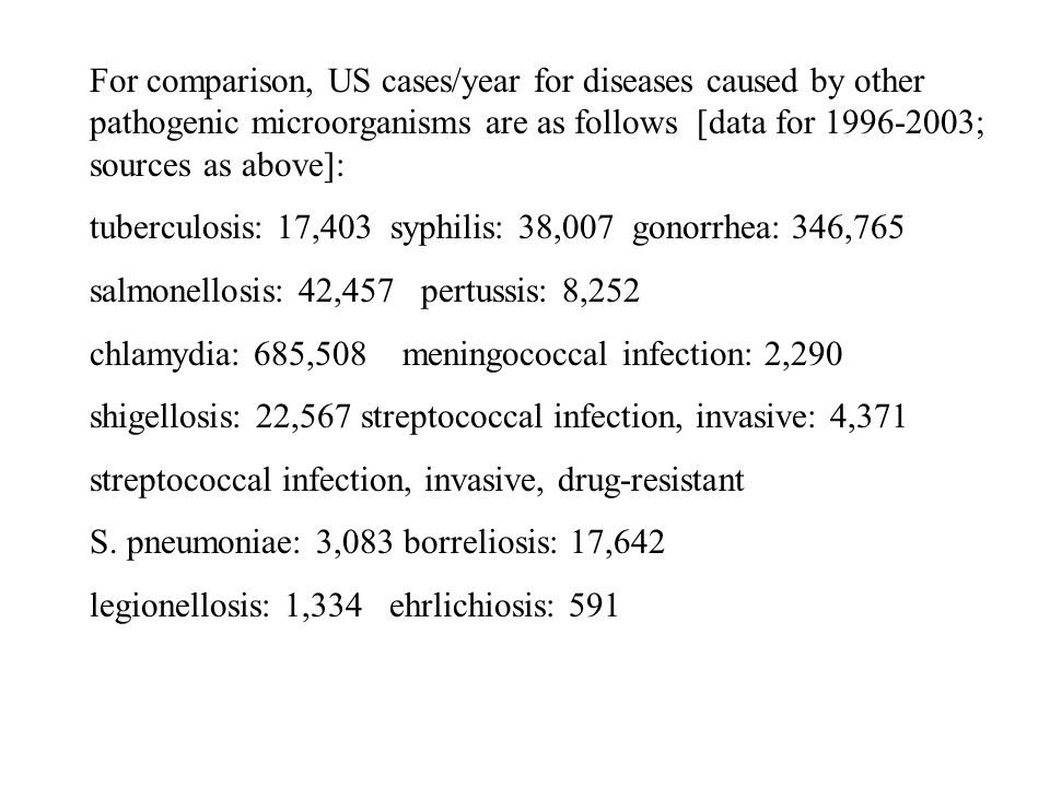 Increase in number of grants for research on prioritized bioweapons agents [http://crisp.cit.nih.gov/] number of new and competing-continuation grants awarded under NIAID and referencing agents that cause tularemia, anthrax, plague, glanders, melioidosis, and brucellosis (Francisella tularensis, Bacillus anthracis, Yersinia pestis, Burkholderia mallei, Burkholderia pseudomallei, Brucella melitensis) 1996-2000: 33 2001-Jan 2005: 497 (133 in Jan 2005) change: 1500% increase