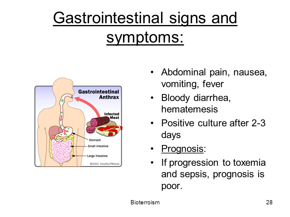 Bioterroism28 Gastrointestinal signs and symptoms: Abdominal pain, nausea, vomiting, fever Bloody diarrhea, hematemesis Positive culture after 2-3 days Prognosis: If progression to toxemia and sepsis, prognosis is poor.