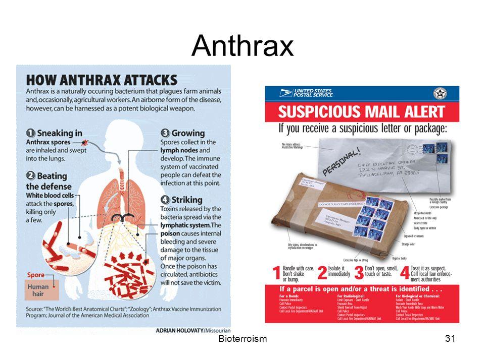Bioterroism31 Anthrax