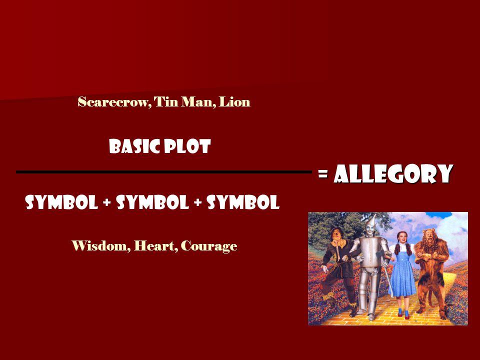 Basic Plot Symbol + Symbol + Symbol = Allegory Scarecrow, Tin Man, Lion Wisdom, Heart, Courage
