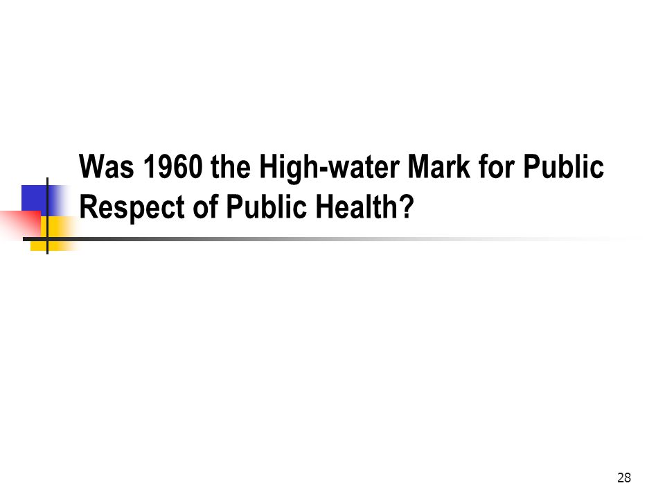 28 Was 1960 the High-water Mark for Public Respect of Public Health?