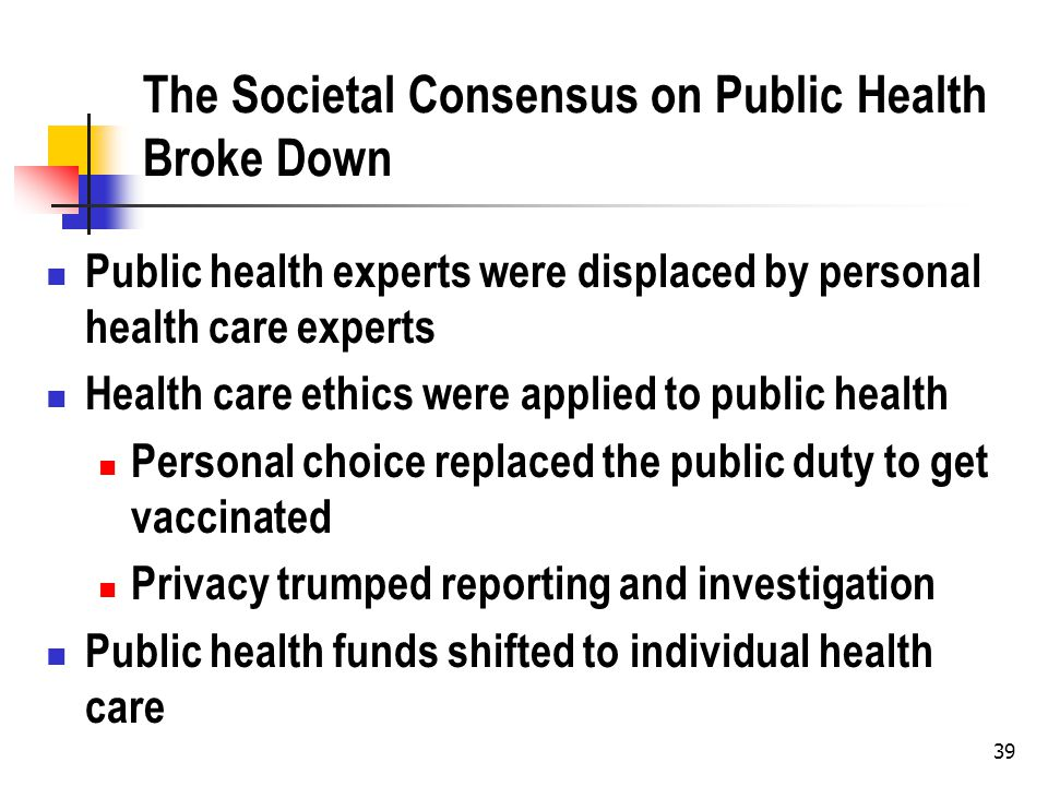 39 The Societal Consensus on Public Health Broke Down Public health experts were displaced by personal health care experts Health care ethics were app