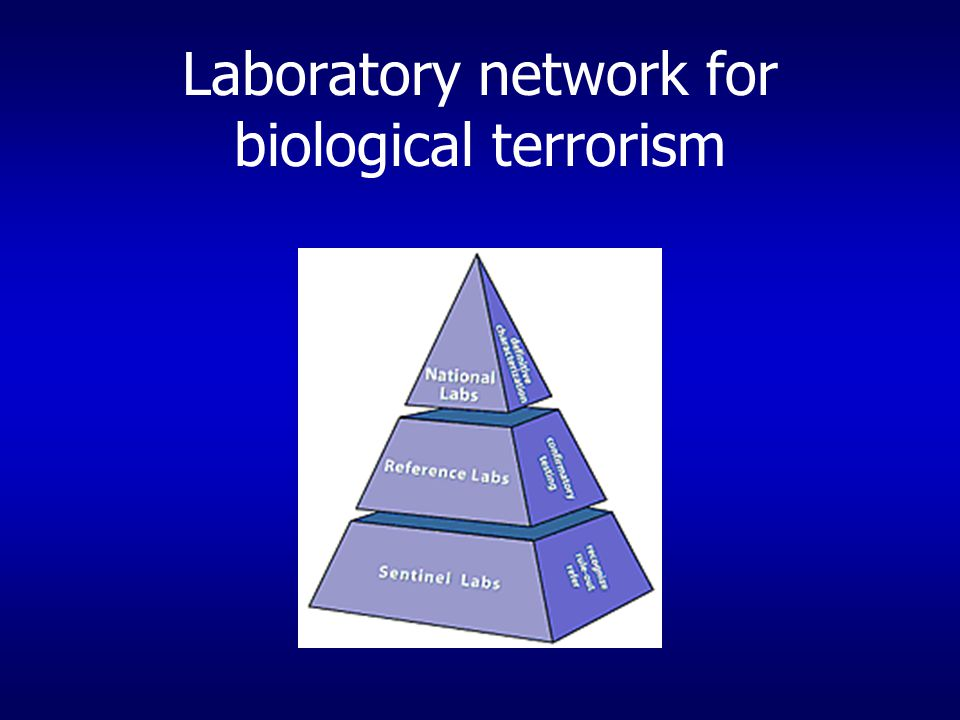 Laboratory network for biological terrorism