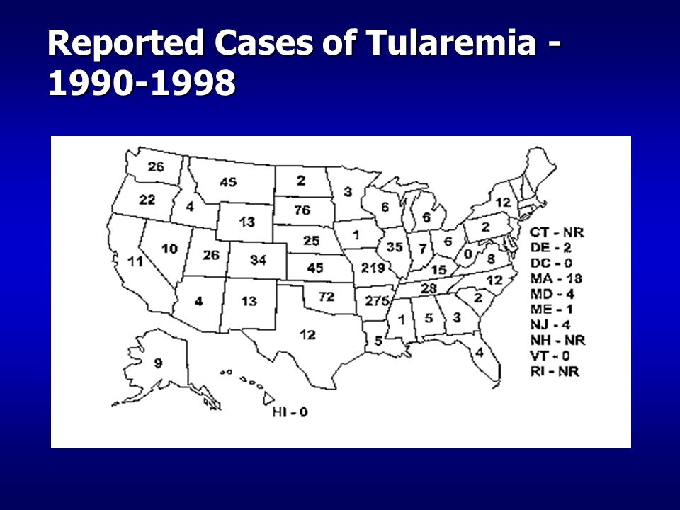 Reported Cases of Tularemia - 1990-1998