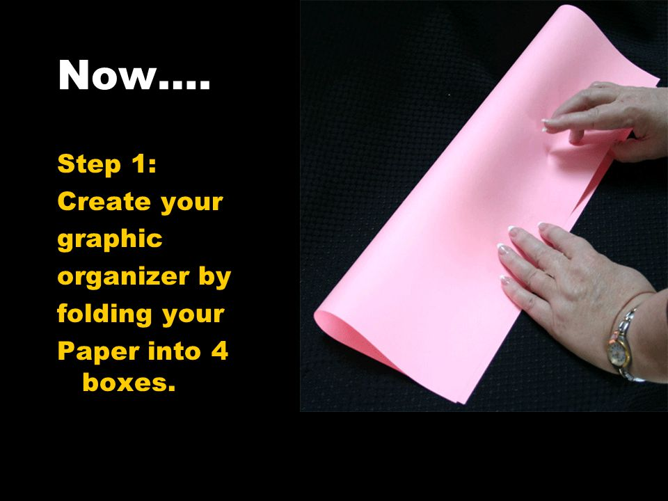 Now…. Step 1: Create your graphic organizer by folding your Paper into 4 boxes.
