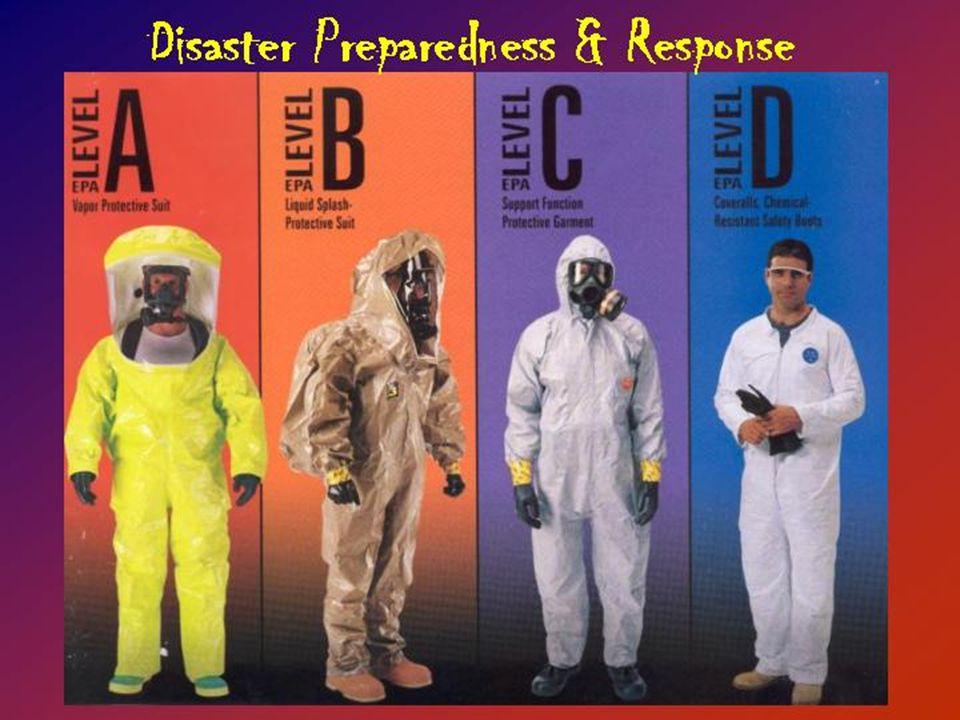 Chemical Warfare Agents