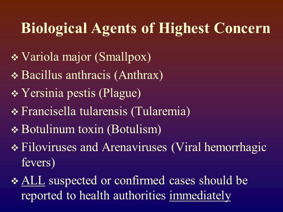 Potential Bioterrorism Agents  Bacterial Agents  Anthrax  Brucellosis  Cholera  Plague, Pneumonic  Tularemia  Viruses  Smallpox  VEE  VHF  Biological Toxins  Botulinum  Staph Entero-B  Ricin  T-2 Mycotoxins Source: U.S.A.M.R.I.I.D.