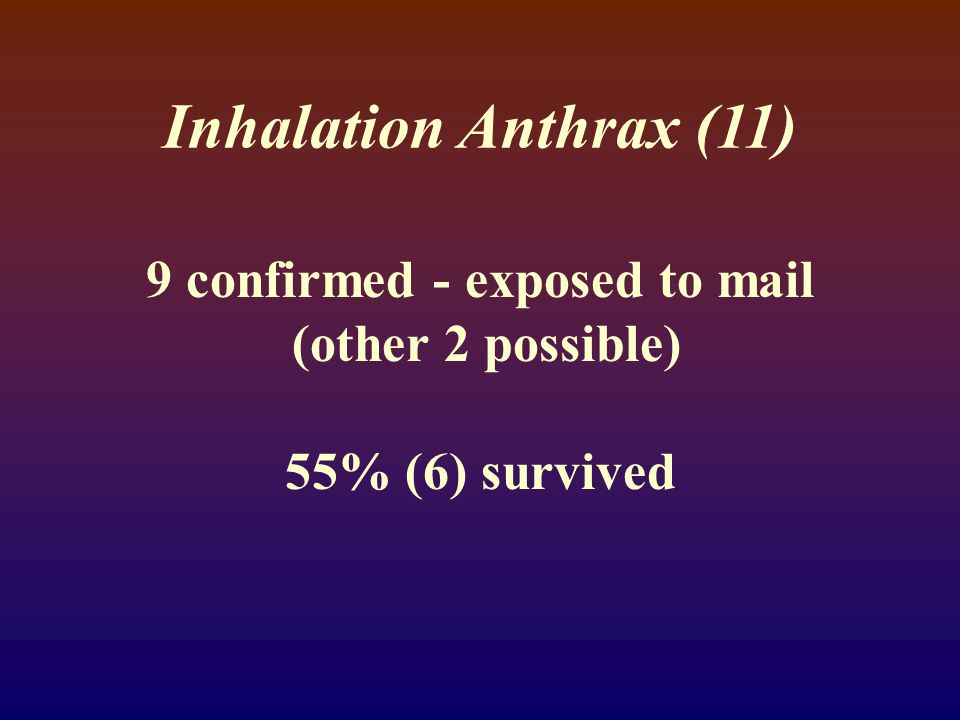 Smallpox CauseVariola major Incubation7-17 days, average 12-14 days Mortality (without treatment) 30% Infectious DoseSmall Treatable?Supportive care; vaccine after exposure Human to Human Transmission.