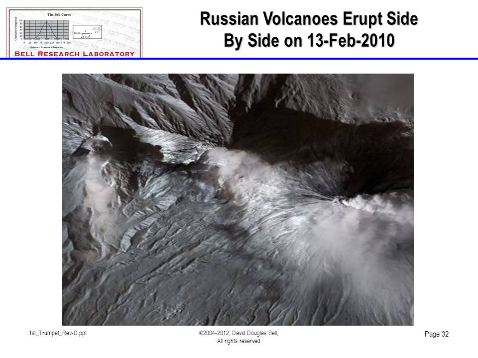 1st_Trumpet_Rev-D.ppt©2004-2012; David Douglas Bell, All rights reserved Page 32 Russian Volcanoes Erupt Side By Side on 13-Feb-2010
