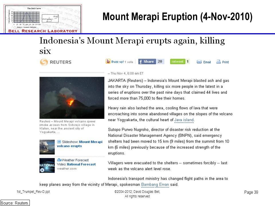 1st_Trumpet_Rev-D.ppt©2004-2012; David Douglas Bell, All rights reserved Page 39 Mount Merapi Eruption (4-Nov-2010) Source: Reuters.