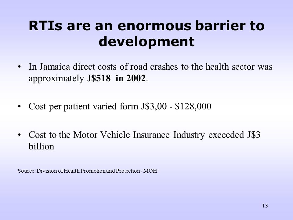 12 RTIs are an enormous barrier to development The direct cost of road crashes was approximately US$518 in 2000.
