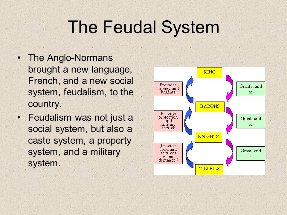The Feudal System The basic chain of feudalism was as follows: 1.