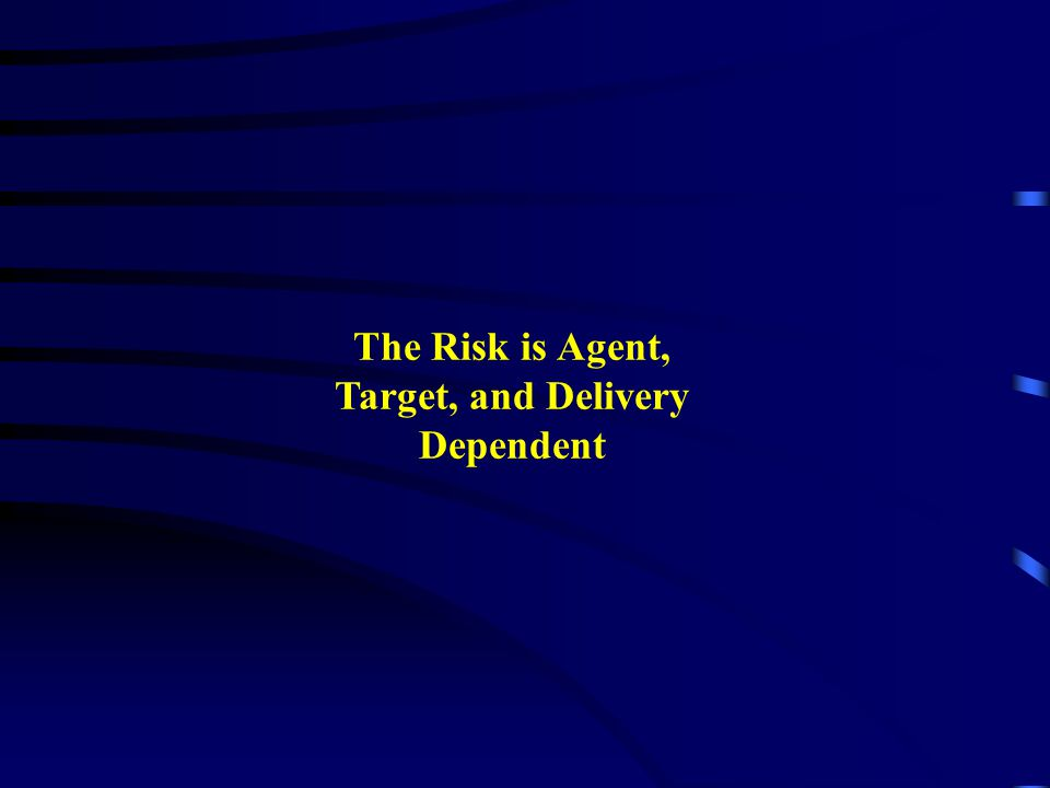 The Risk is Agent, Target, and Delivery Dependent