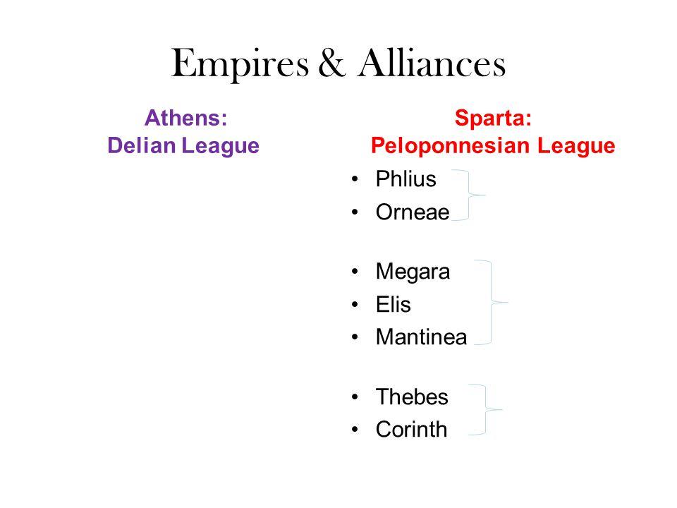 Empires & Alliances Athens: Delian League Sparta: Peloponnesian League Phlius Orneae Megara Elis Mantinea Thebes Corinth