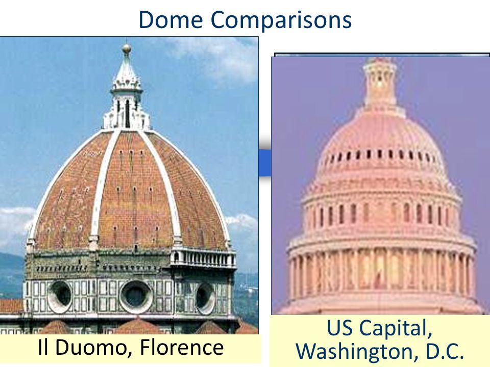 Dome Comparisons Il Duomo, Florence St. Peter's, Rome St. Paul's, London US Capital, Washington, D.C.
