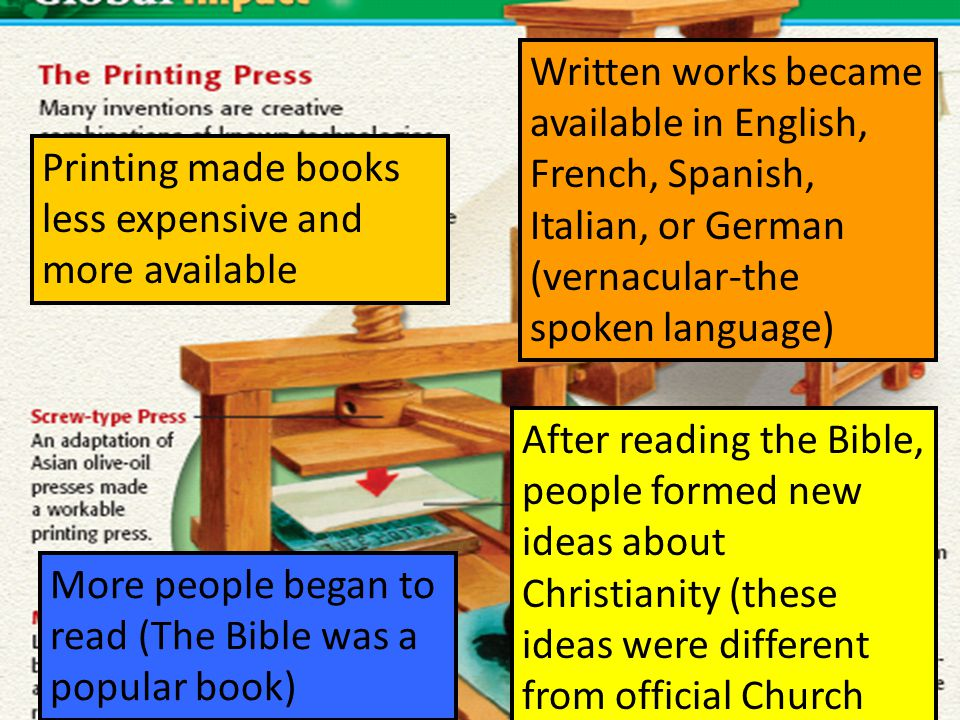 Printing made books less expensive and more available Written works became available in English, French, Spanish, Italian, or German (vernacular-the s