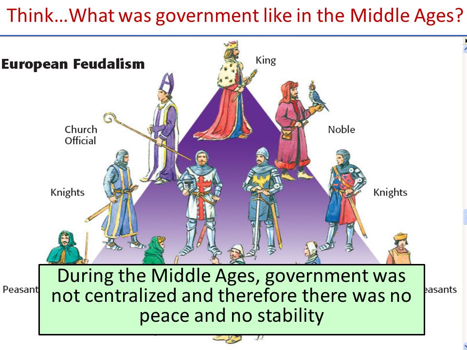 Think…What was government like in the Middle Ages? During the Middle Ages, government was not centralized and therefore there was no peace and no stab
