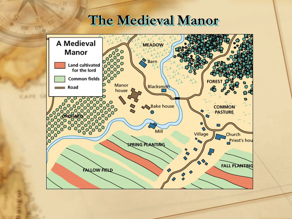 Life on the Medieval Manor Serfs at work