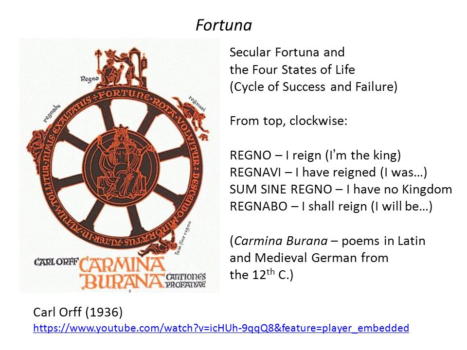 Fortuna Secular Fortuna and the Four States of Life (Cycle of Success and Failure) From top, clockwise: REGNO – I reign (I'm the king) REGNAVI – I have reigned (I was…) SUM SINE REGNO – I have no Kingdom REGNABO – I shall reign (I will be…) (Carmina Burana – poems in Latin and Medieval German from the 12 th C.) Carl Orff (1936) https://www.youtube.com/watch v=icHUh-9qqQ8&feature=player_embedded