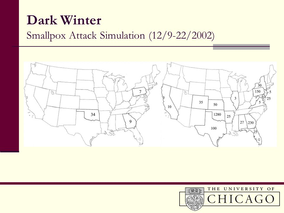 Dark Winter Smallpox Attack Simulation (12/9-22/2002)