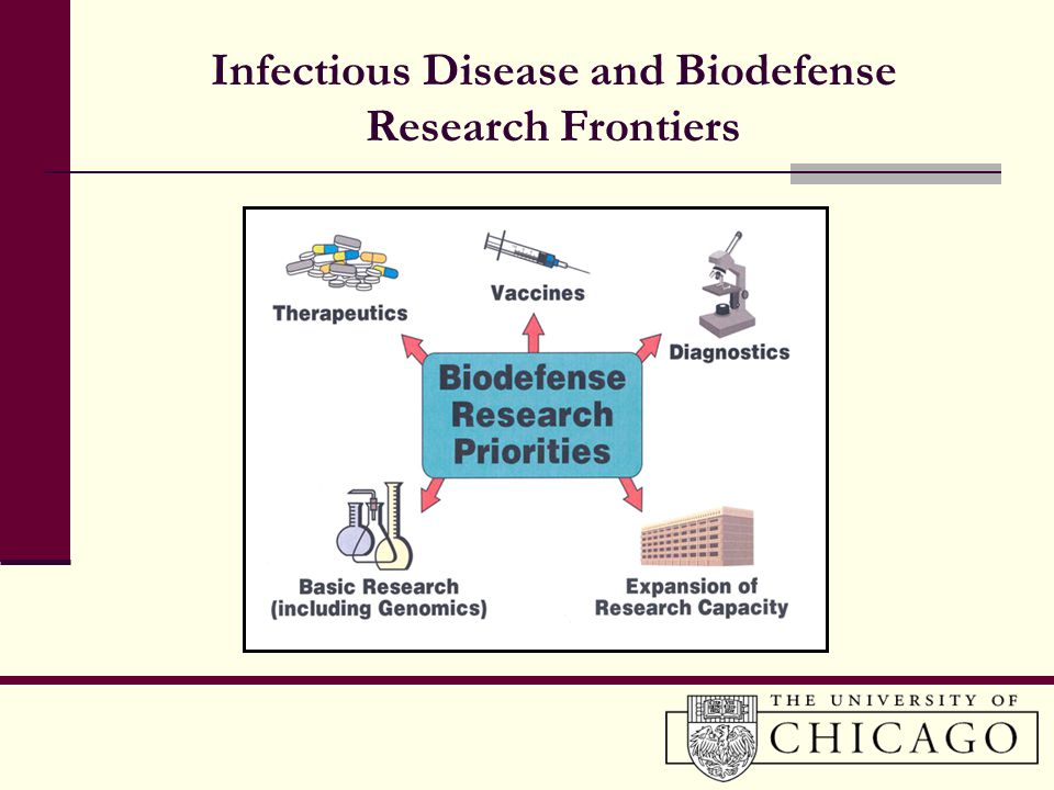 Infectious Disease and Biodefense Research Frontiers