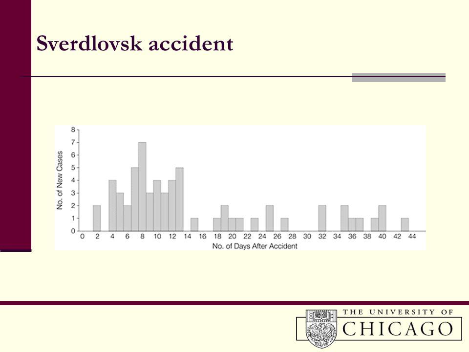 Sverdlovsk accident