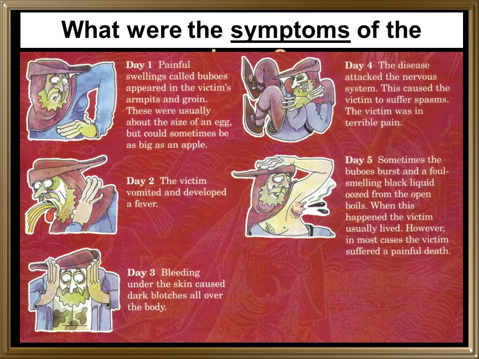 What were the symptoms of the plague?