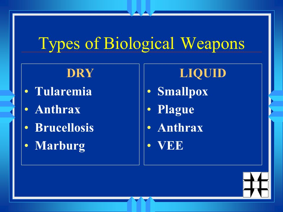 Types of Biological Weapons DRY Tularemia Anthrax Brucellosis Marburg LIQUID Smallpox Plague Anthrax VEE